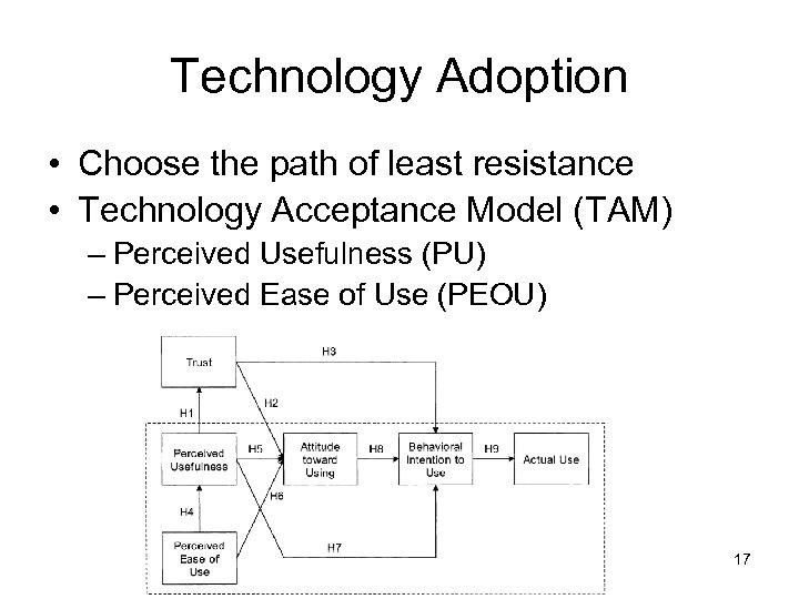 Technology Adoption • Choose the path of least resistance • Technology Acceptance Model (TAM)