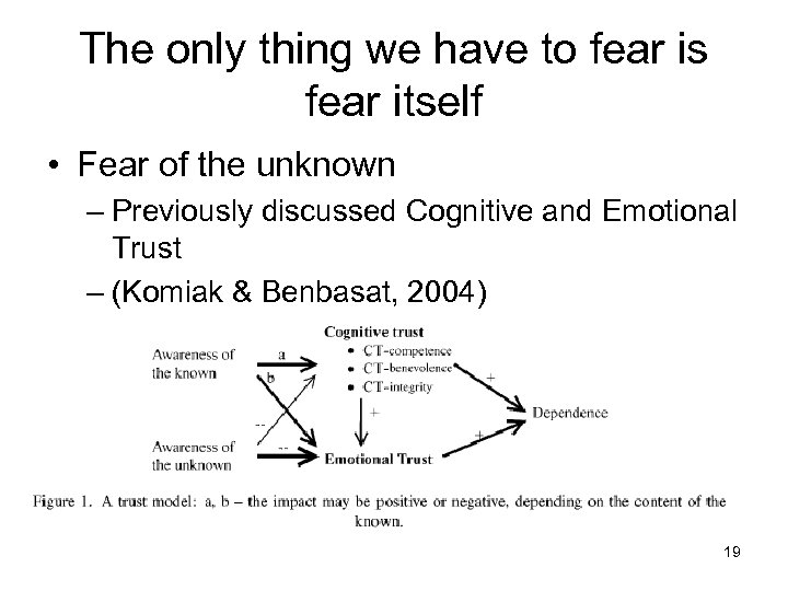The only thing we have to fear is fear itself • Fear of the