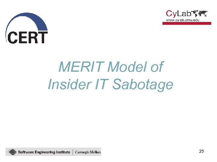 MERIT Model of Insider IT Sabotage 25
