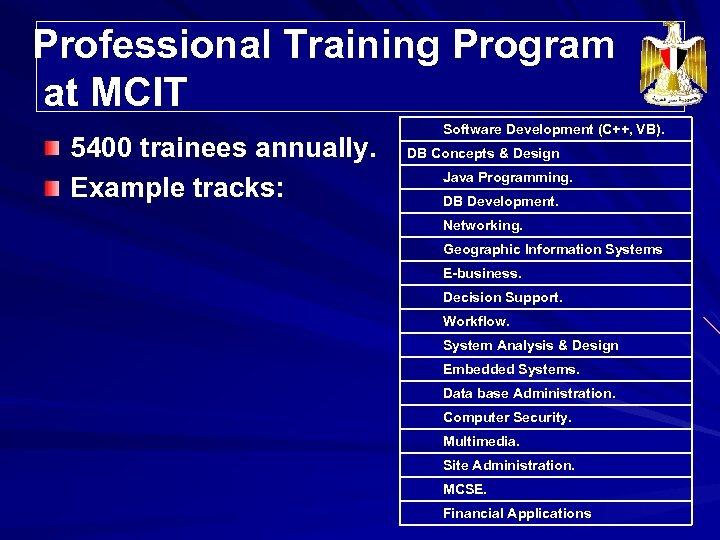 Professional Training Program at MCIT 5400 trainees annually. Example tracks: Software Development (C++, VB).