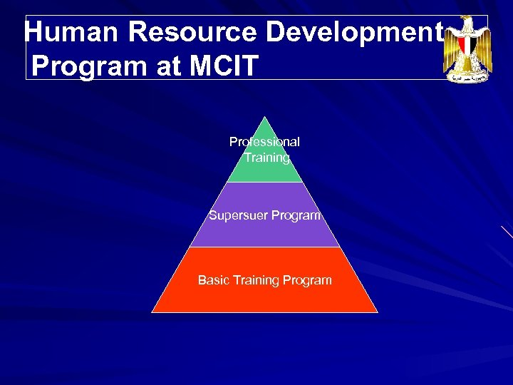 Human Resource Development Program at MCIT Professional Training Supersuer Program Basic Training Program
