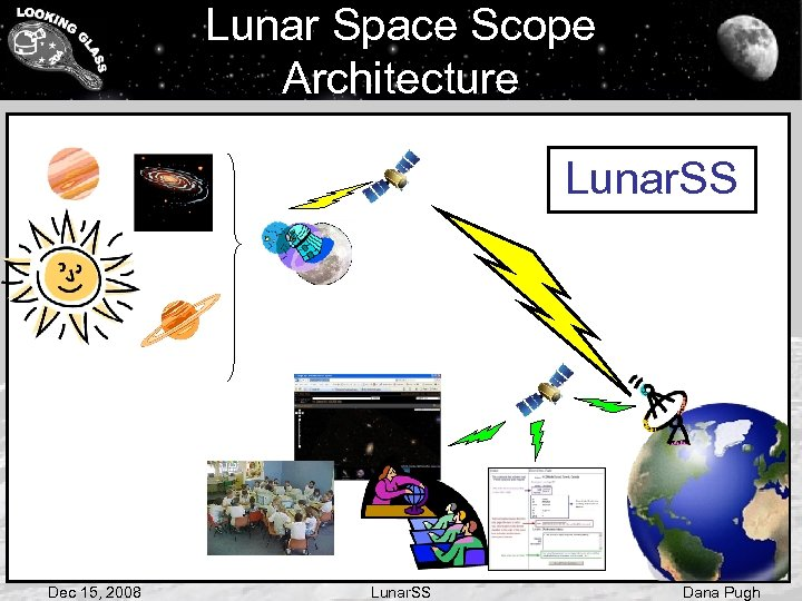 Lunar Space Scope Architecture Lunar. SS Dec 15, 2008 Lunar. SS Dana Pugh