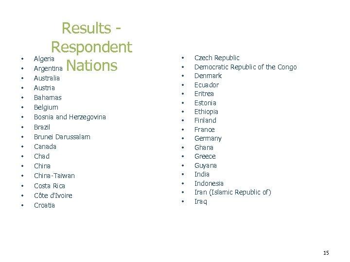 • • • • Results Respondent Algeria Argentina Nations Australia Austria Bahamas Belgium