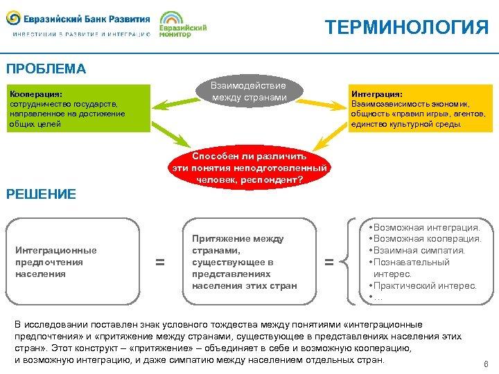 ТЕРМИНОЛОГИЯ ПРОБЛЕМА Взаимодействие между странами Кооперация: сотрудничество государств, направленное на достижение общих целей Интеграция: