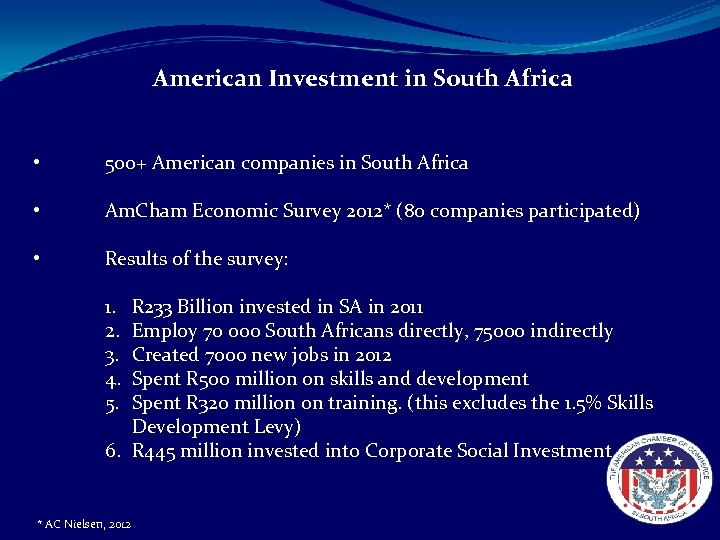 American Investment in South Africa • 500+ American companies in South Africa • Am.