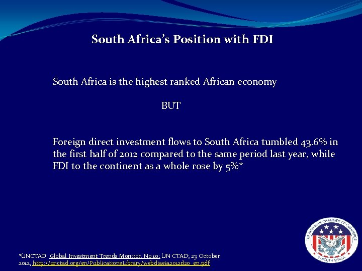 South Africa's Position with FDI South Africa is the highest ranked African economy BUT