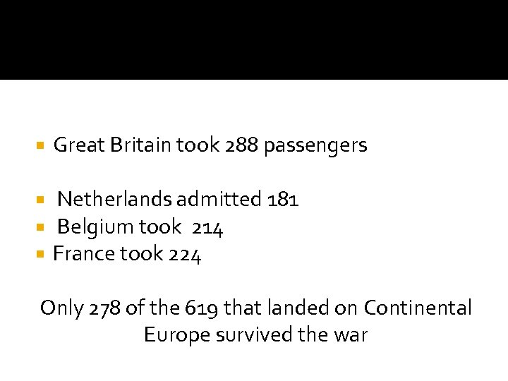 Great Britain took 288 passengers Netherlands admitted 181 Belgium took 214 France took