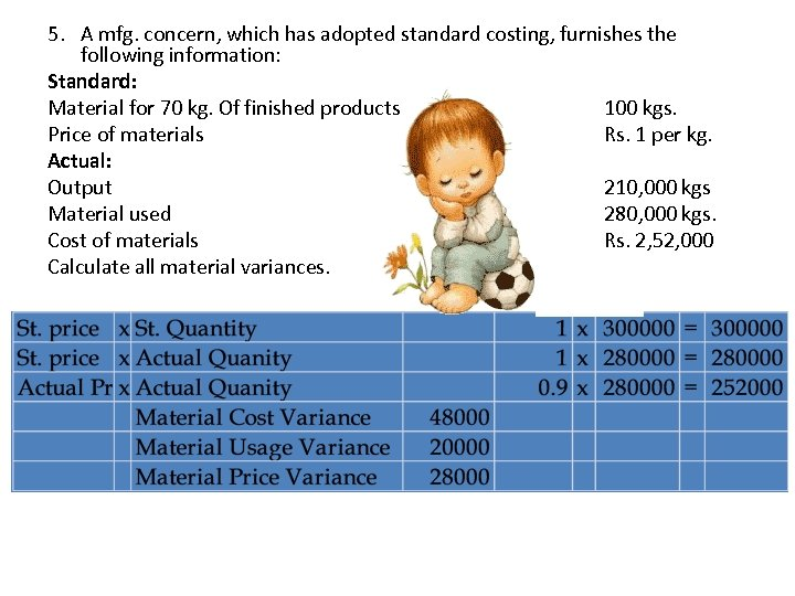 5. A mfg. concern, which has adopted standard costing, furnishes the following information: Standard: