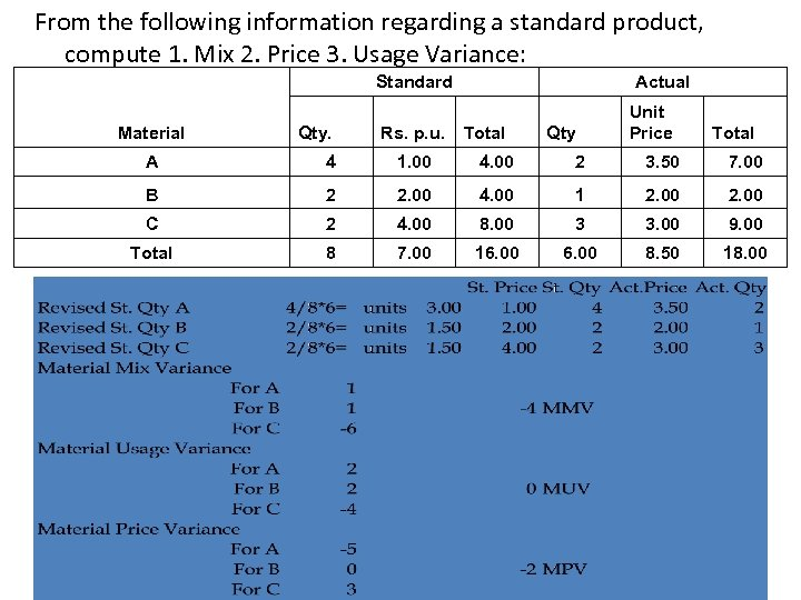 From the following information regarding a standard product, compute 1. Mix 2. Price 3.