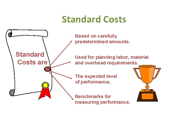 Standard Costs Based on carefully predetermined amounts. Standard Costs are Used for planning labor,