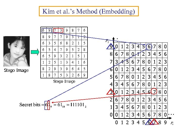 Kim et al. 's Method (Embedding) 6 3 9 8 7 6 8 9