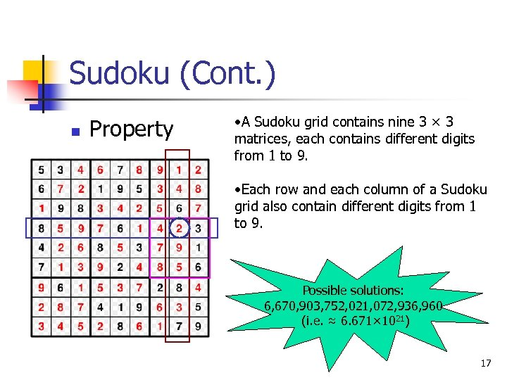 Sudoku (Cont. ) n Property • A Sudoku grid contains nine 3 × 3