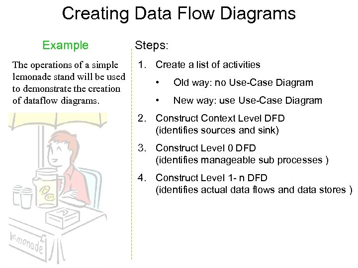 Creating Data Flow Diagrams Example The operations of a simple lemonade stand will be