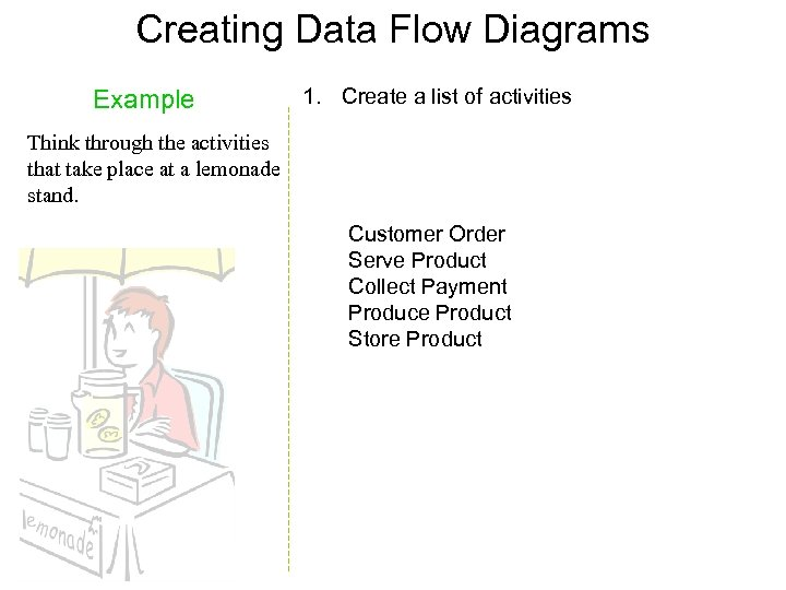 Creating Data Flow Diagrams Example 1. Create a list of activities Think through the