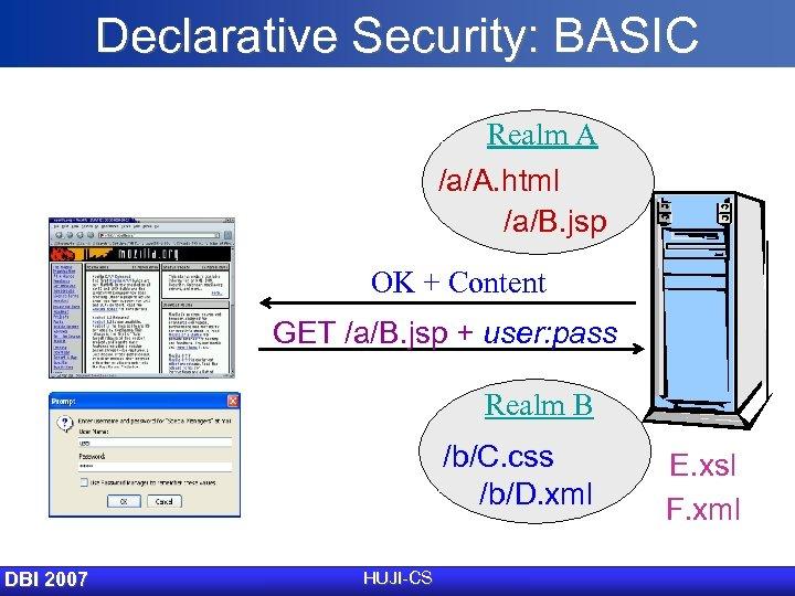 Declarative Security: BASIC Realm A /a/A. html /a/B. jsp OK + Content GET /a/B.