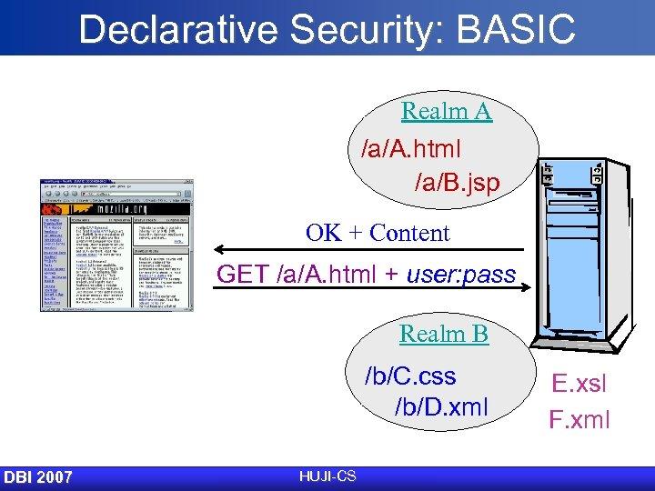 Declarative Security: BASIC Realm A /a/A. html /a/B. jsp OK + Content GET /a/A.