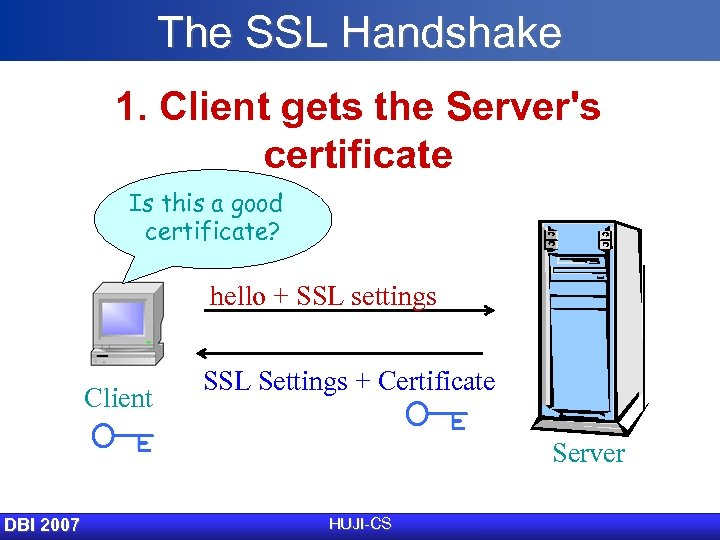The SSL Handshake 1. Client gets the Server's certificate Is this a good certificate?
