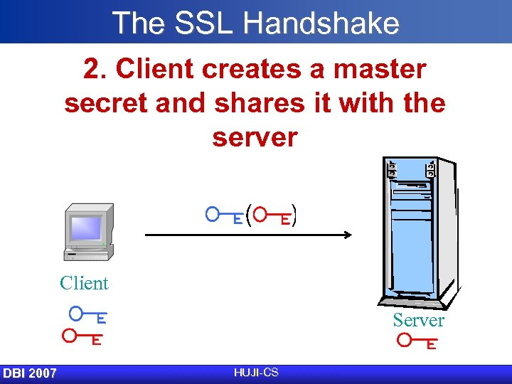 The SSL Handshake 2. Client creates a master secret and shares it with the