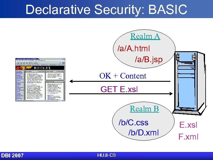 Declarative Security: BASIC Realm A /a/A. html /a/B. jsp OK + Content GET E.
