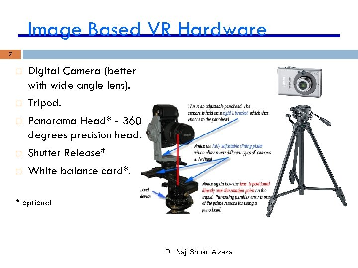 Image Based VR Hardware 7 Digital Camera (better with wide angle lens). Tripod. Panorama