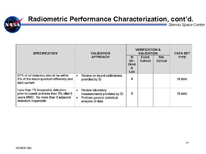Radiometric Performance Characterization, cont'd. Stennis Space Center 17 IKONOS V&V