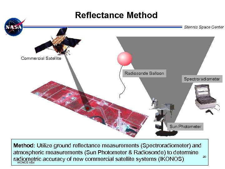Reflectance Method Stennis Space Center Commercial Satellite Radiosonde Balloon Spectroradiometer Sun Photometer Method: Utilize