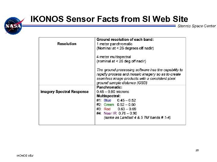 IKONOS Sensor Facts from SI Web Site Stennis Space Center 25 IKONOS V&V