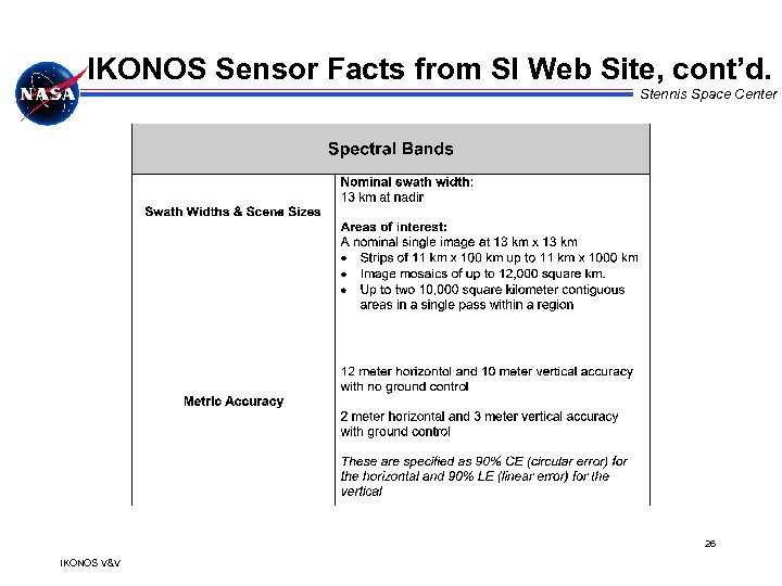 IKONOS Sensor Facts from SI Web Site, cont'd. Stennis Space Center 26 IKONOS V&V