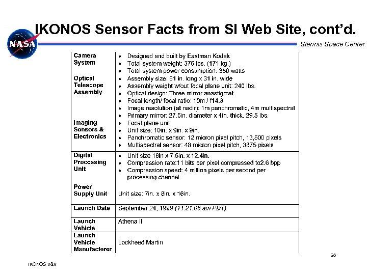 IKONOS Sensor Facts from SI Web Site, cont'd. Stennis Space Center 28 IKONOS V&V