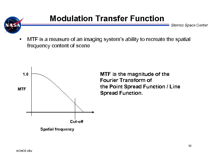 Modulation Transfer Function Stennis Space Center • MTF is a measure of an imaging