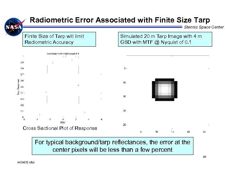 Radiometric Error Associated with Finite Size Tarp Stennis Space Center Finite Size of Tarp