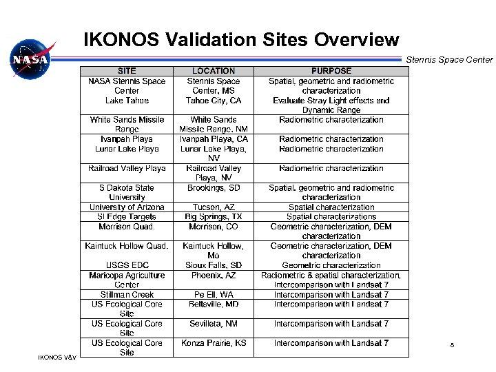 IKONOS Validation Sites Overview Stennis Space Center 8 IKONOS V&V