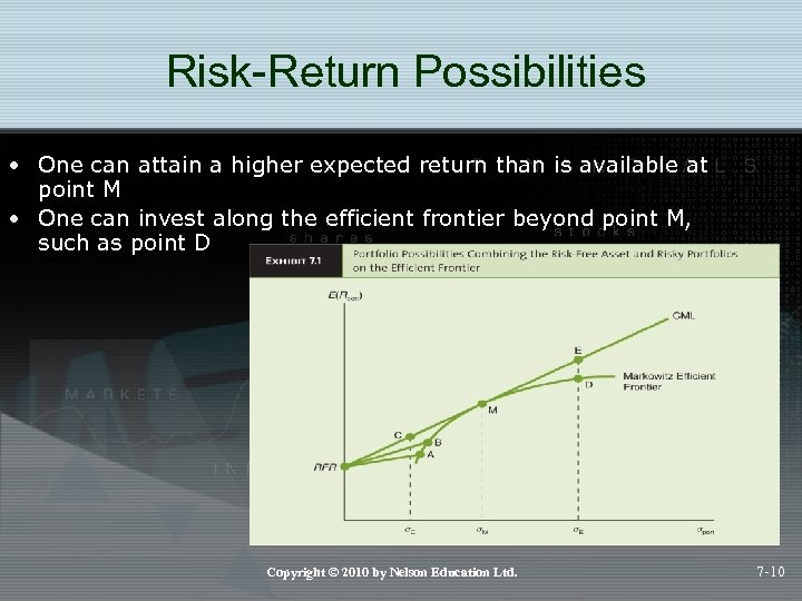 Risk-Return Possibilities • One can attain a higher expected return than is available at