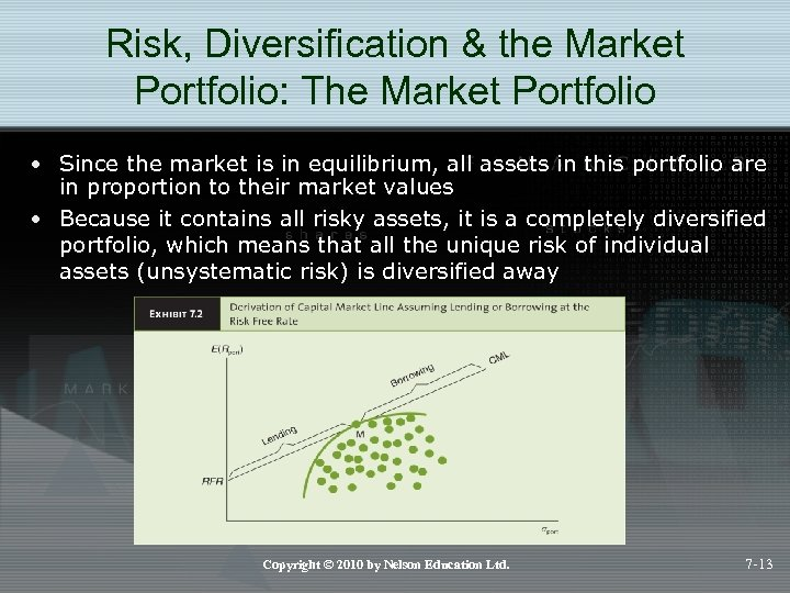 Risk, Diversification & the Market Portfolio: The Market Portfolio • Since the market is