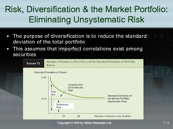 Risk, Diversification & the Market Portfolio: Eliminating Unsystematic Risk • The purpose of diversification