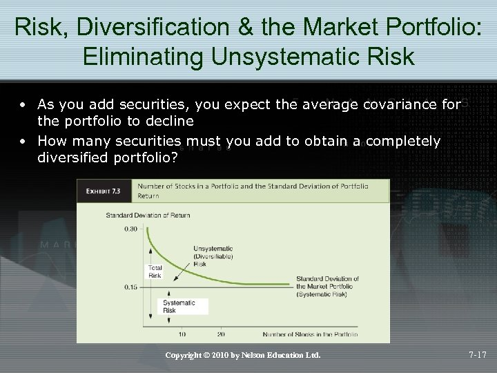 Risk, Diversification & the Market Portfolio: Eliminating Unsystematic Risk • As you add securities,