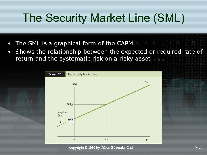 The Security Market Line (SML) • The SML is a graphical form of the