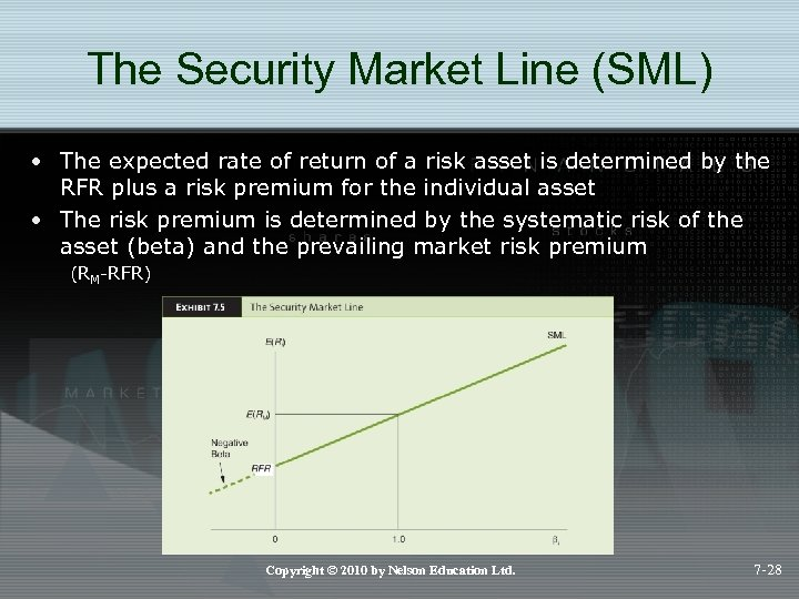 The Security Market Line (SML) • The expected rate of return of a risk