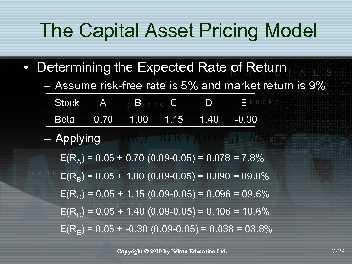 The Capital Asset Pricing Model • Determining the Expected Rate of Return – Assume