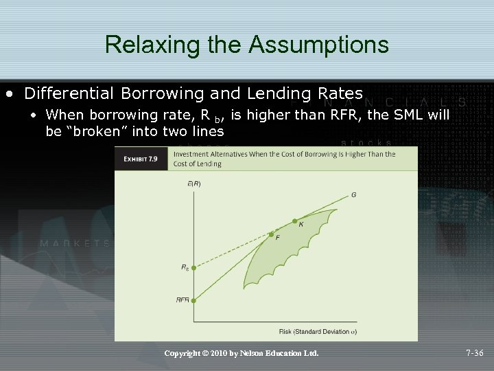 Relaxing the Assumptions • Differential Borrowing and Lending Rates • When borrowing rate, R