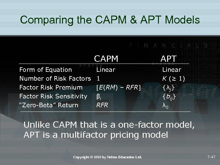 Comparing the CAPM & APT Models CAPM Form of Equation Number of Risk Factors