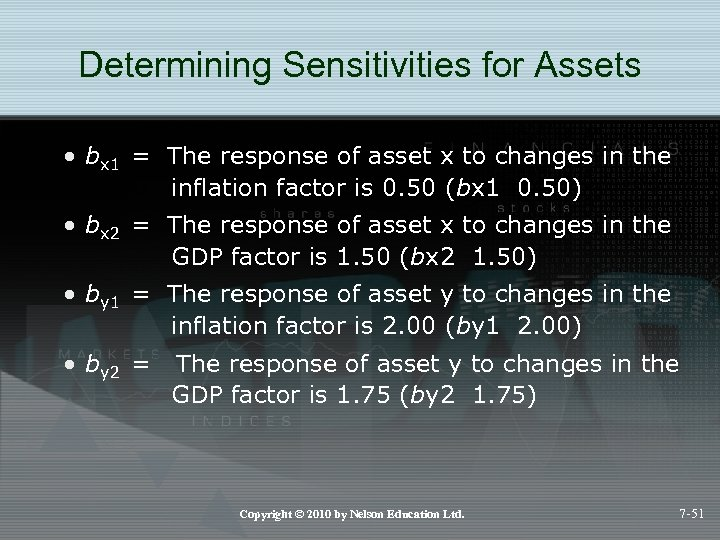 Determining Sensitivities for Assets • bx 1 = The response of asset x to