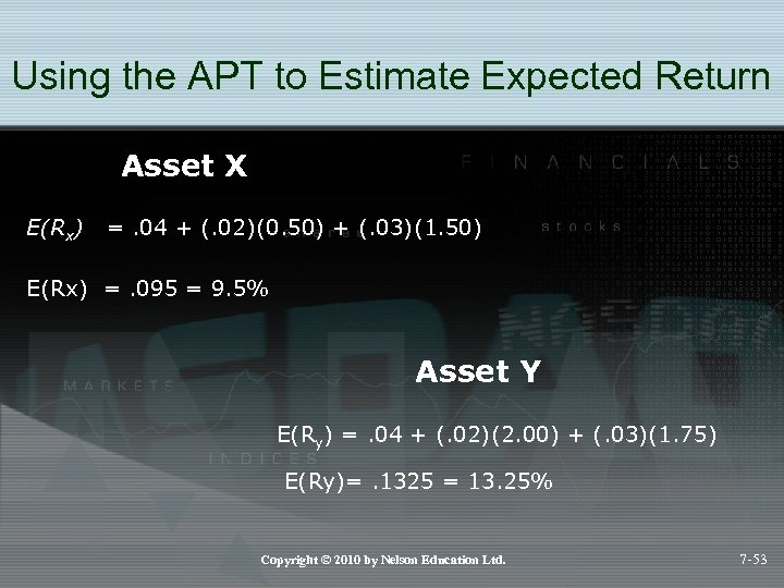 Using the APT to Estimate Expected Return Asset X E(Rx) =. 04 + (.