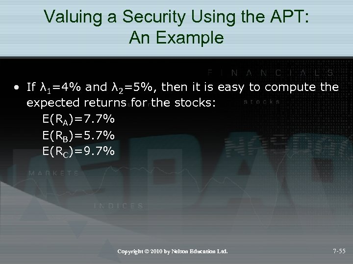 Valuing a Security Using the APT: An Example • If λ 1=4% and λ