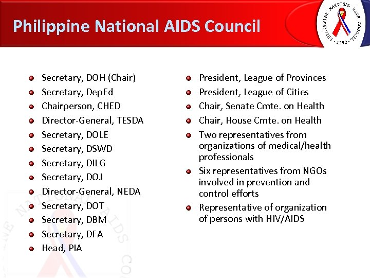 Philippine National AIDS Council Secretary, DOH (Chair) Secretary, Dep. Ed Chairperson, CHED Director-General, TESDA