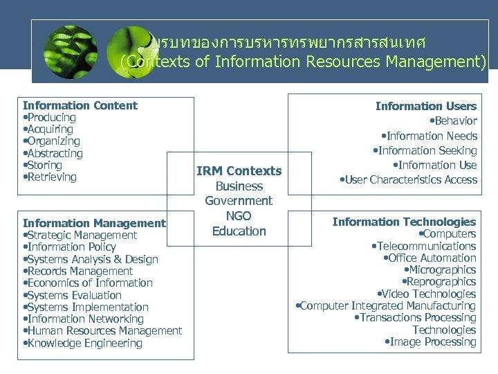บรบทของการบรหารทรพยากรสารสนเทศ (Contexts of Information Resources Management) Information Content • Producing • Acquiring • Organizing