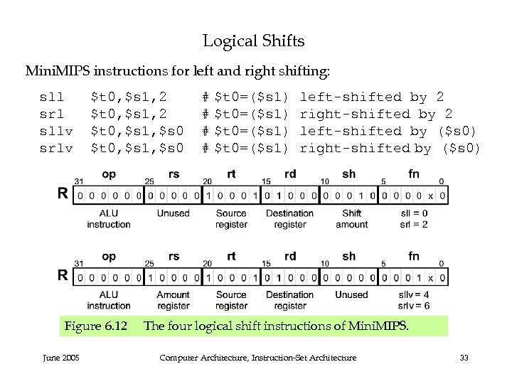 Logical Shifts Mini. MIPS instructions for left and right shifting: sll srl sllv srlv