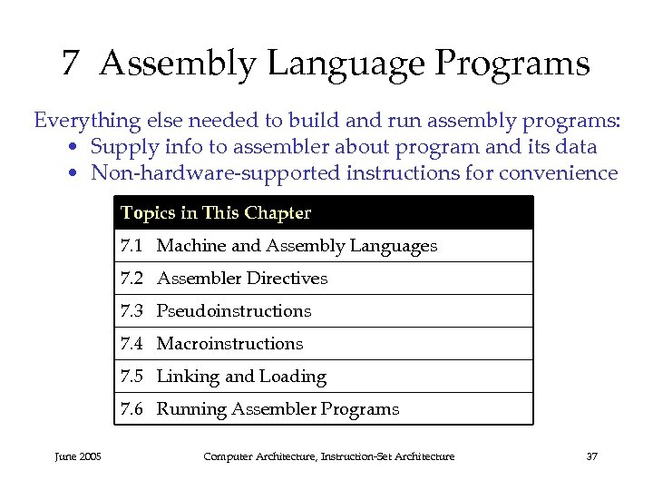 7 Assembly Language Programs Everything else needed to build and run assembly programs: •