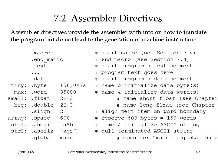 7. 2 Assembler Directives Assembler directives provide the assembler with info on how to