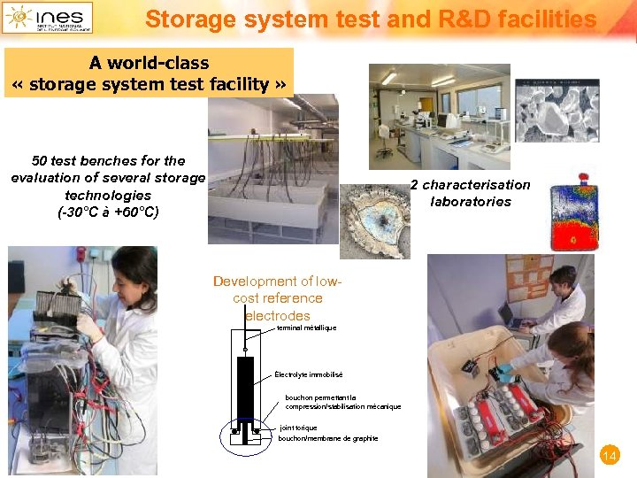 Storage system test and R&D facilities A world-class « storage system test facility »